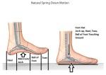 foot spring